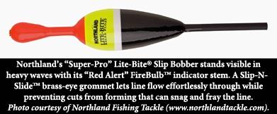 modernfloatfishing_image3_caption